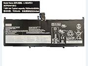 LENOVO Yoga C640 13 Laptop Battery