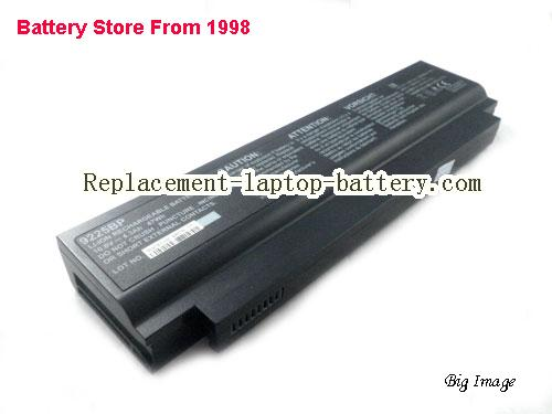 image 1 for 9225, MITAC 9225 Battery In USA